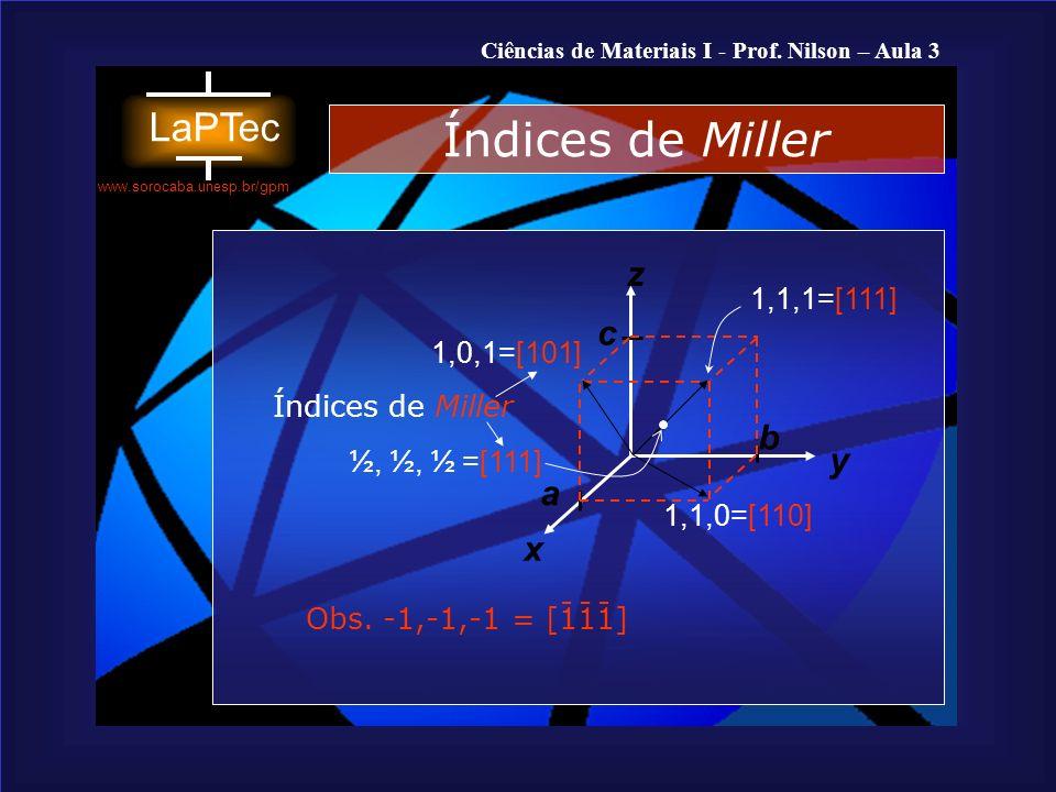 Índices de Miller z c b y a x 1,1,1=[111] 1,0,1=[101]